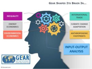 Líneas investigación GEAR