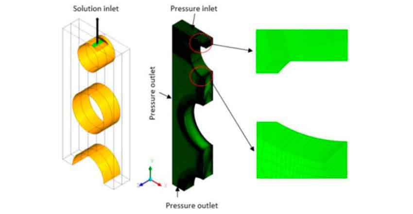 Influence of the contact angle on the wettability of horizontal-tube falling films in the droplet and jet flow modes. International Journal of Refrigeration.