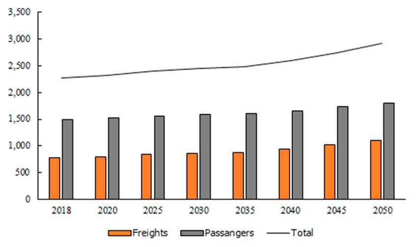 Optimizing Energy Consumption in Transportation: Literature Review, Insights, and Research Opportunities.